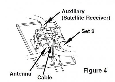 tv coaxial wiring diagram - Forest River Forums on rv satellite wiring diagram, winegard antenna wiring diagram, satellite dish wiring diagram, satellite tv wiring diagram, directv satellite wiring diagram, winegard carryout wiring diagram, satellite radio wiring diagram,