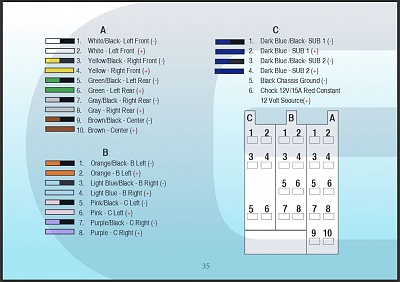 Click image for larger version  Name:Genesis 3.0 Speaker Wires.jpg Views:358 Size:47.0 KB ID:52819