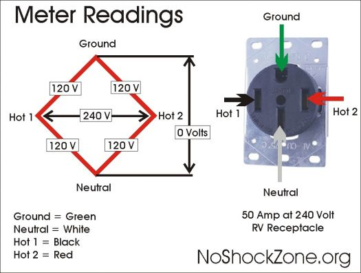 What Gauge Wire For 50 Amp >> Wiring A 30 Amp Outlet Forest River Forums
