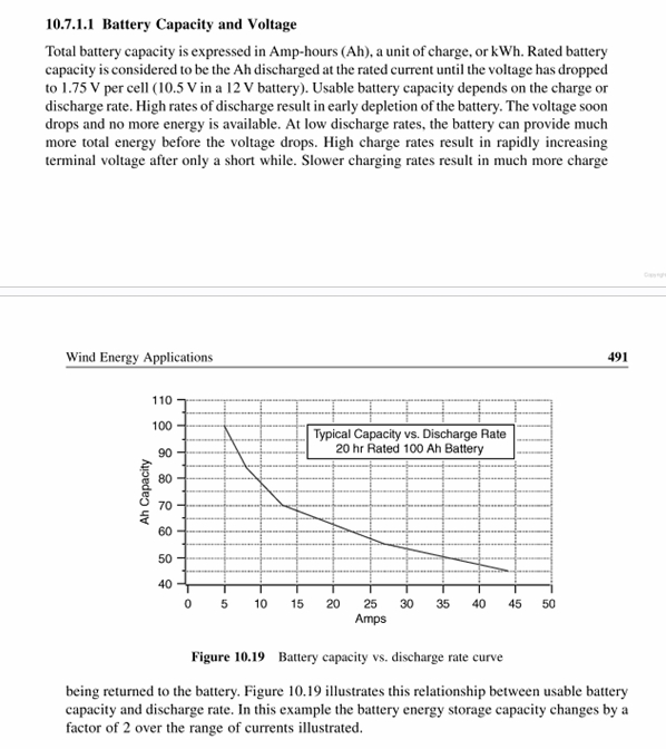 Click image for larger version  Name:battery voltage and capacity Curve vs Discharge Rate.jpg Views:107 Size:180.8 KB ID:54969