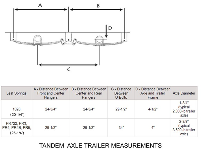 Click image for larger version  Name:Tandem axle spacing.jpg Views:898 Size:66.1 KB ID:55934