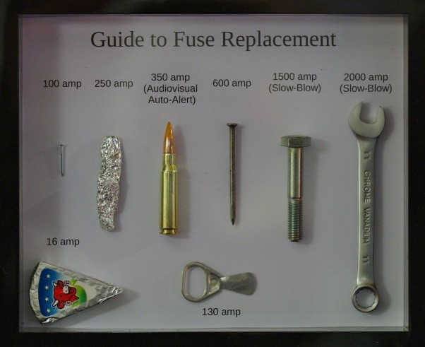 Click image for larger version  Name:Fuse Replacement.jpg Views:257 Size:52.0 KB ID:56133