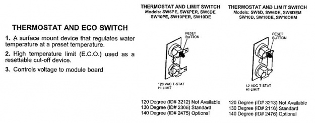 Click image for larger version  Name:thermostat from manual.jpg Views:89 Size:58.6 KB ID:57382