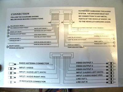 concertone zx700 vs toshiba 32c100u page 3 forest. Black Bedroom Furniture Sets. Home Design Ideas