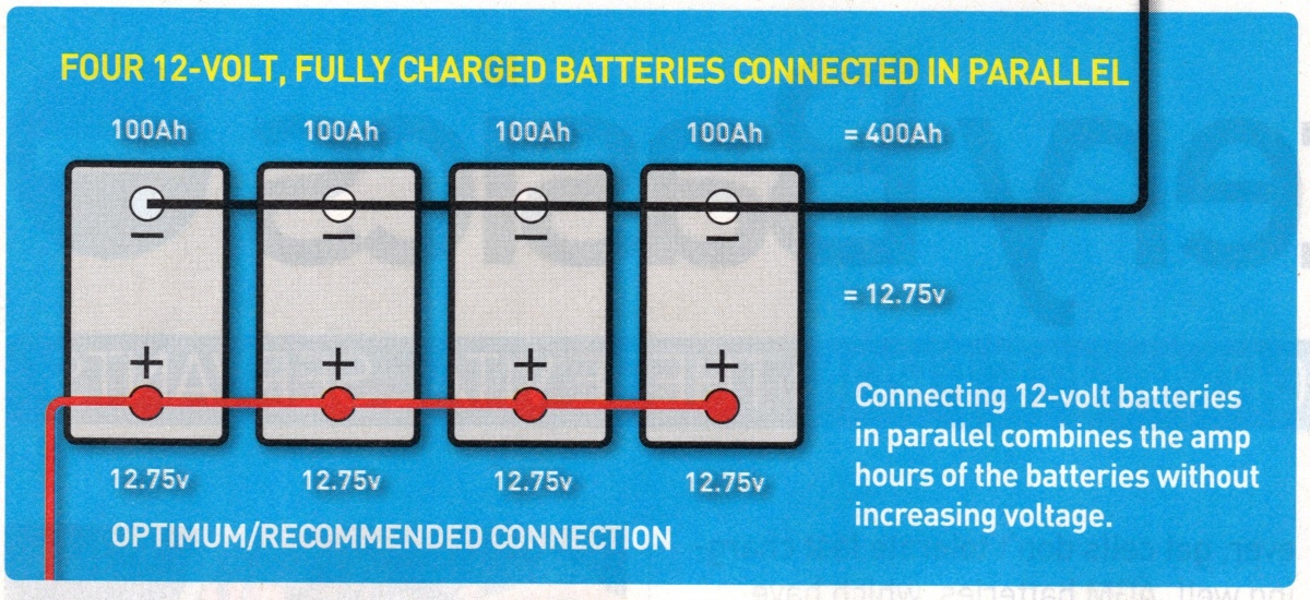 Click image for larger version  Name:Battery Parralell Connections.jpg Views:75 Size:322.4 KB ID:60396