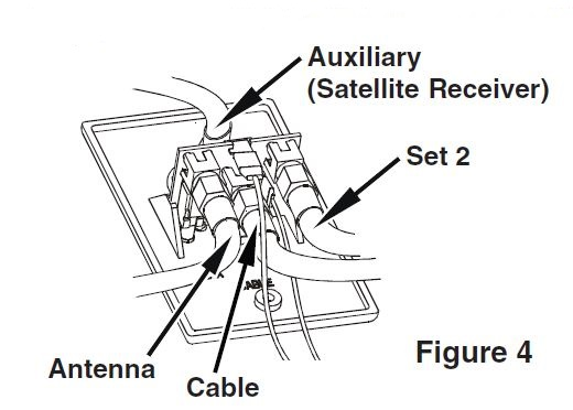 Factory installed TV - no antenna reception - Forest River Forums | Winegard Rv Antenna Wiring Diagram |  | Forest River Forums