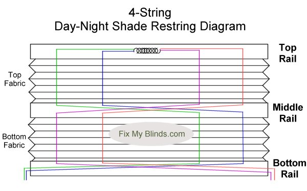 Click image for larger version  Name:day-night-4-string.jpg Views:502 Size:40.1 KB ID:6141