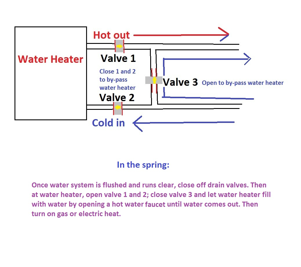 Click image for larger version  Name:Water heater by-pass diagram.jpg Views:243 Size:126.1 KB ID:62754