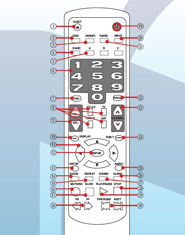 Click image for larger version  Name:Gen 3 remote.JPG Views:92 Size:68.8 KB ID:63122