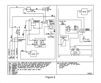 [DHAV_9290]  Furnace won't light! - Forest River Forums | Wiring Diagram Rv Suburban Furnace Nt |  | Forest River Forums