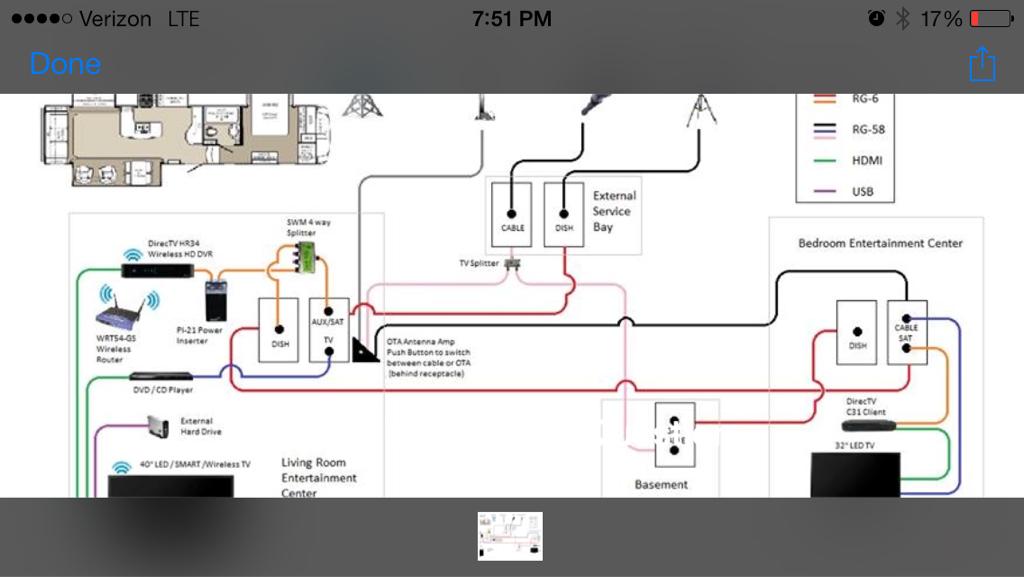 Jayco fifth wheel plumbing Diagrams on