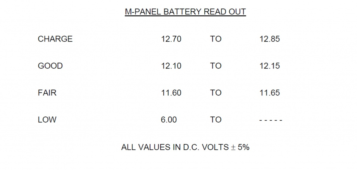 Click image for larger version  Name:Battery Display.jpg Views:208 Size:79.2 KB ID:67722