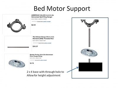 Click image for larger version  Name:Bed Motor Support.jpg Views:131 Size:48.3 KB ID:70824