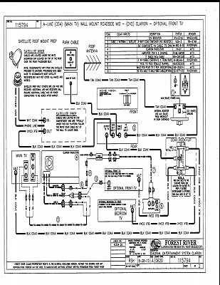 tv feed wiring diagram  forest river forums