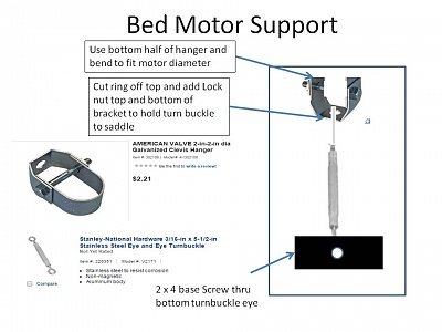 Click image for larger version  Name:Bed Motor Support.jpg Views:118 Size:61.8 KB ID:70943