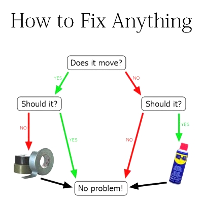 Click image for larger version  Name:How To Fix Anything.jpg Views:109 Size:23.7 KB ID:7222