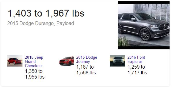 Click image for larger version  Name:2015 Durango payload comparison.JPG Views:101 Size:33.3 KB ID:74862