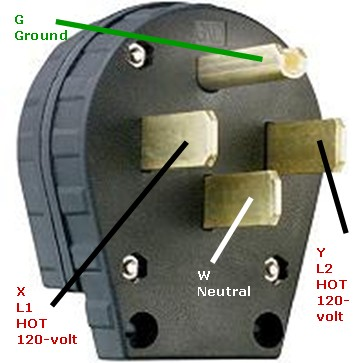 50 amp outlet for rv's - forest river forums  forest river forums