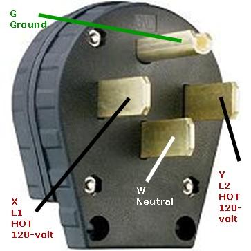 50 amp outlet for rv u0026 39 s forest river forums L14-30 Plug Wiring Diagram
