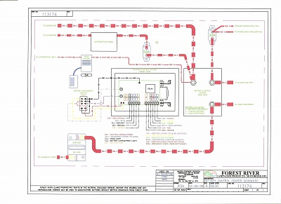 Forest River Fuse Box Wiring Diagram Station Station Lionsclubviterbo It