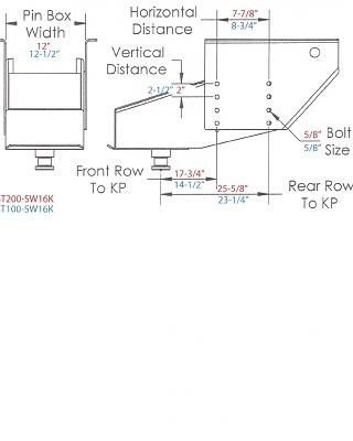 Click image for larger version  Name:pin box dem..jpg Views:59 Size:158.2 KB ID:82437