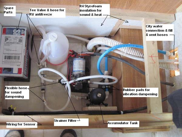 shurflo rv water pump wiring diagram wiring diagram. Black Bedroom Furniture Sets. Home Design Ideas