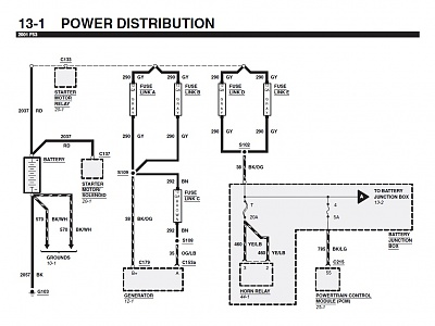 2000 Georgetown battery wiring - Forest River ForumsForest River Forums