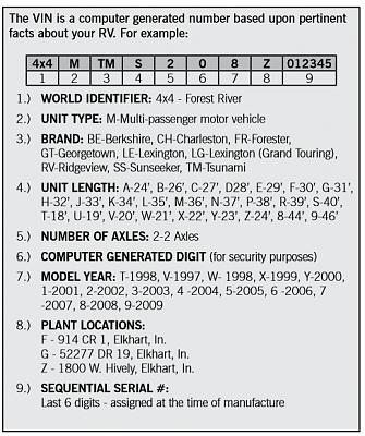 Click image for larger version  Name:FireShot Screen Capture #001 - 'ForestRiverOwnersManual-Motorized_pdf' - www_forestriverinc_com_.png Views:121 Size:51.5 KB ID:89614