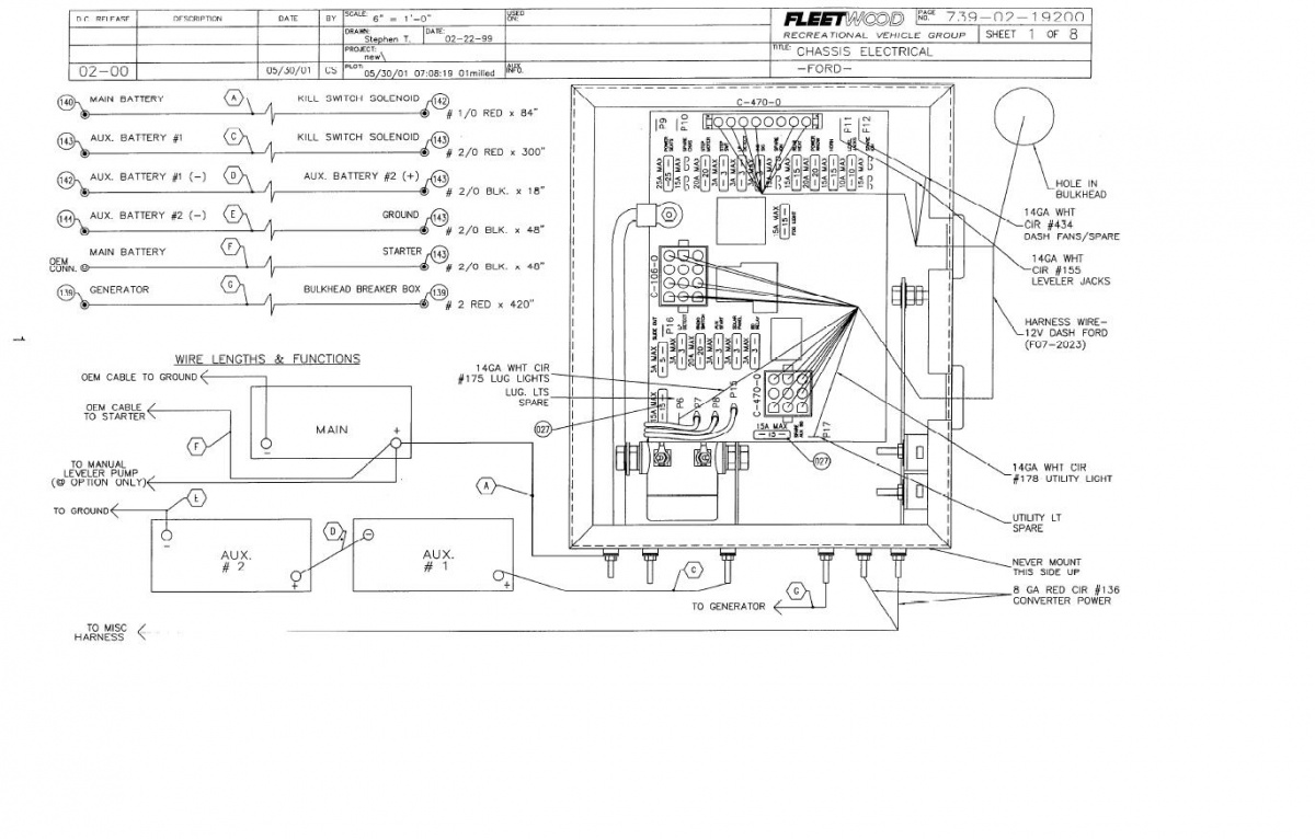 forest river mb cruiser wiring diagram