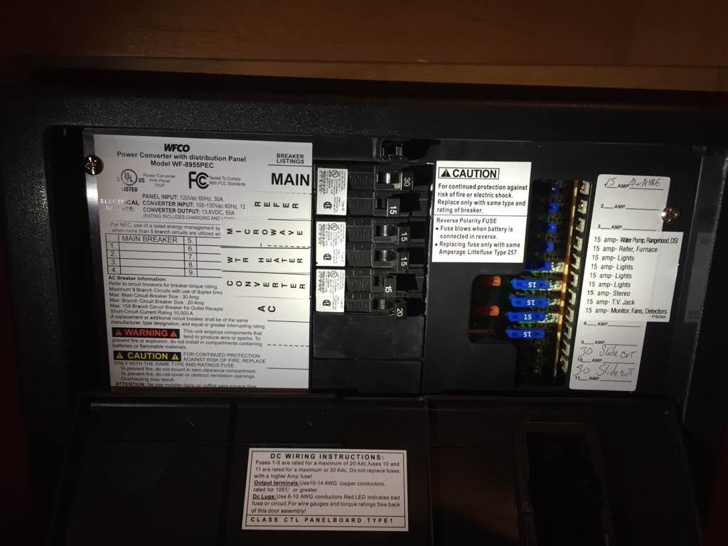2015 Grey Wolf 26RL breaker box issues - Forest River Forums